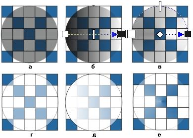Влияние однородных и градиентных заливок маски прозрачности на внешний вид объектов, перекрываемых линзой прозрачности