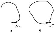 Формы указателя инструмента Freehand (Свободная форма) в процессе построения линии (а) и в момент ее замыкания (б)