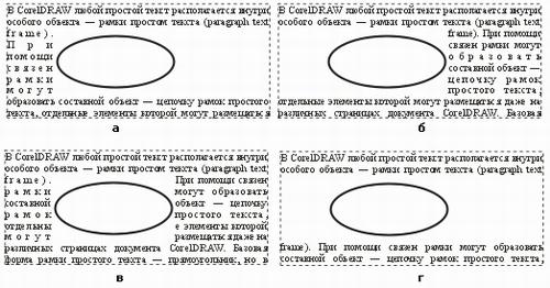 Обтекание текстом по рамке выделения объекта: обтекание слева (а), обтекание справа (б), обтекание вокруг (в), обтекание вразрез (г)