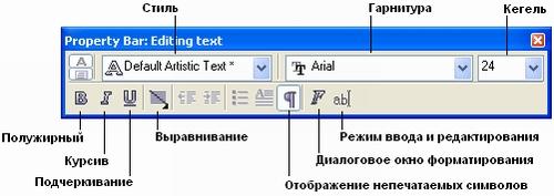 Панель атрибутов для инструмента Text