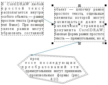 Создание рамки простого текста произвольной формы
