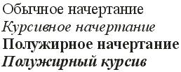 Стандартные начертания текста