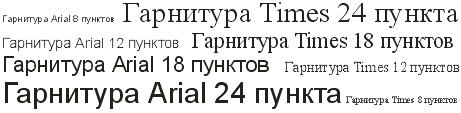 Влияние гарнитуры и кегля на внешний вид символов фигурного текста